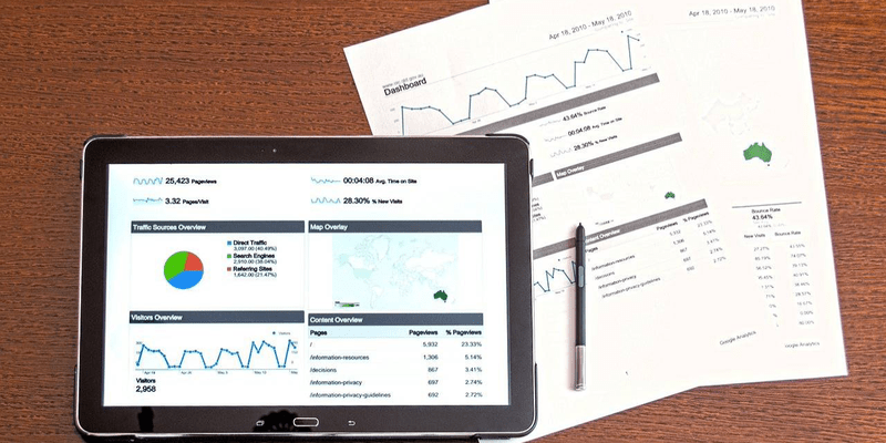 what is ad hoc reporting and why should you care 1624300832 7196