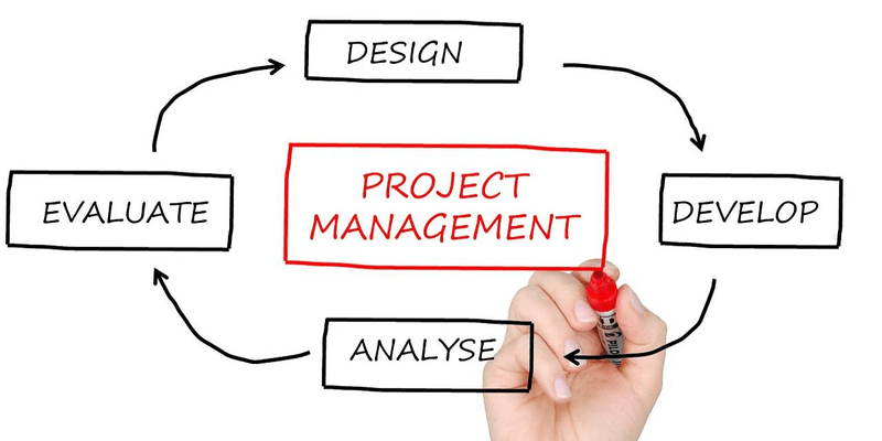 what is business process management really 1625165857 7135