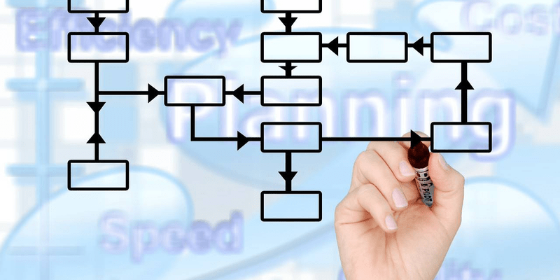 what is business process management the story behind it all 1624313238 1208
